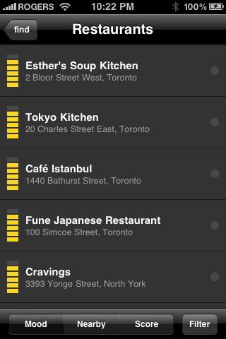 Urbanizer - Restaurants Toronto
