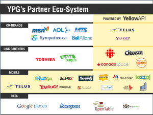 The YPG Canada partner eco-system to ensure that Canadian SMB's get as much exposure to consumers as possible.