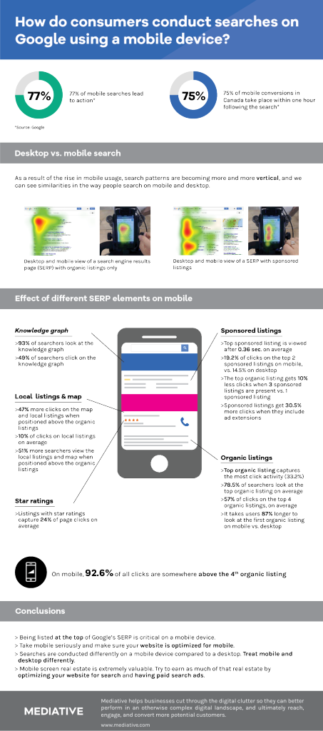 Mobile-SERP-research-infographic-EN-web