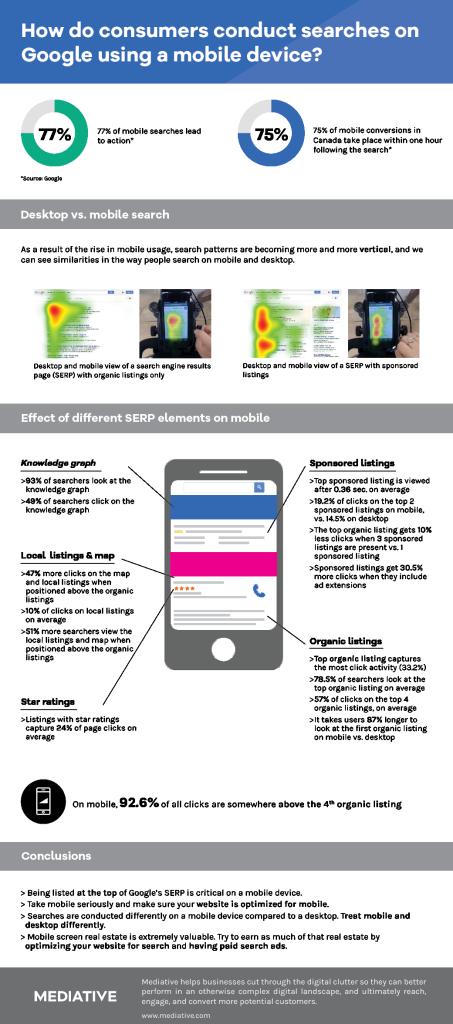 Mobile-SERP-research-infographic-EN-web